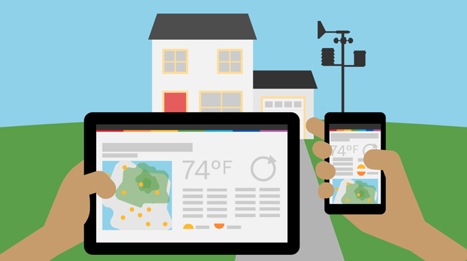 Buy automatic weather stations