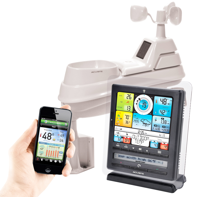 buy weather stations online