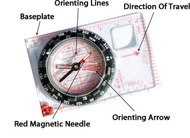 Buy Compasses Online Cheap