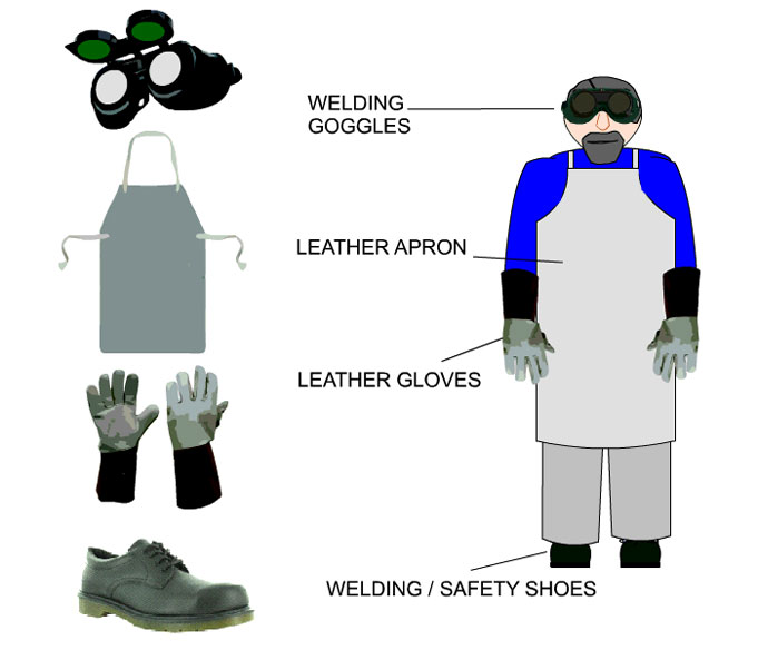 gas welding safety gear