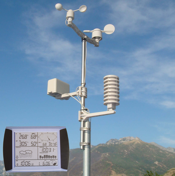 Home weather station pro