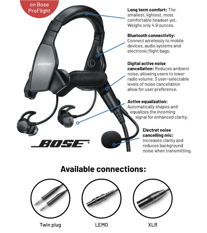 bose proflight pilot headset features