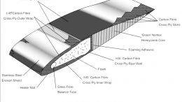 Composite rotor blade design