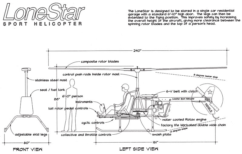 Lonestar Personal Kit Helicopter Design Perspective