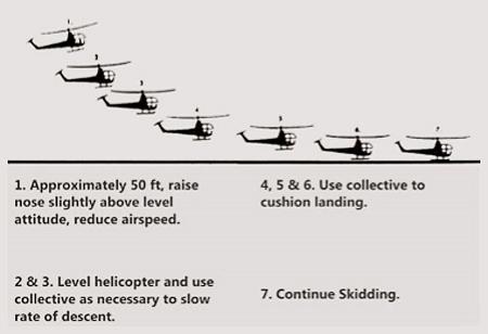 Helicopter running landing
