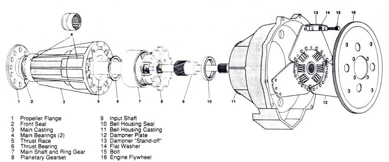 Ross Aero Mazda Rotary reduction drive
