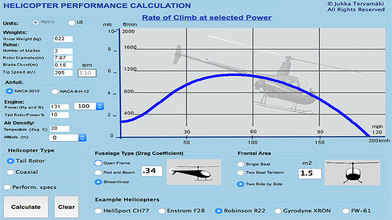 Helicopter design performance calculations