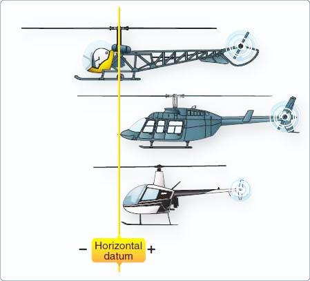 Helicopter horizontal datum