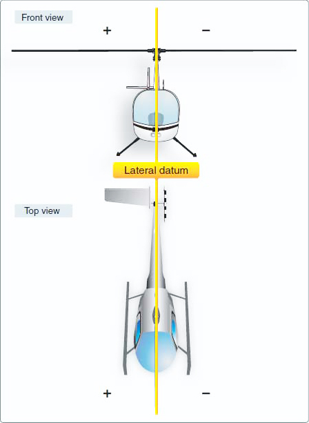 Helicopter lateral datum
