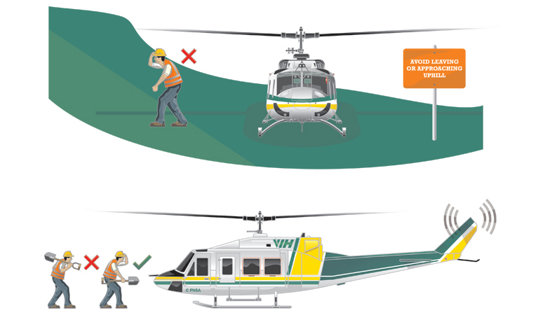 Helicopter rotorblade safety stay low