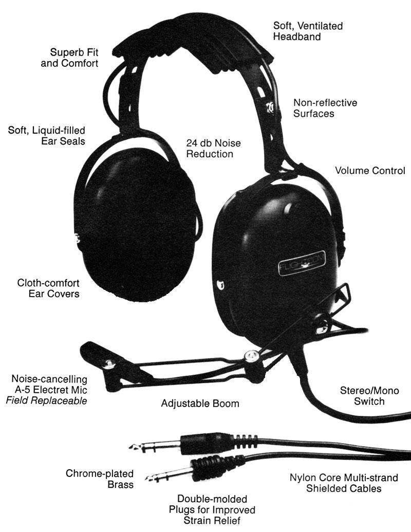 Flightcom headset anatomy