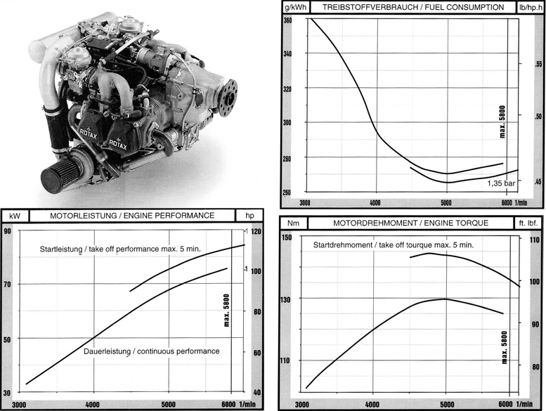 Rotax 914 UL engine performance