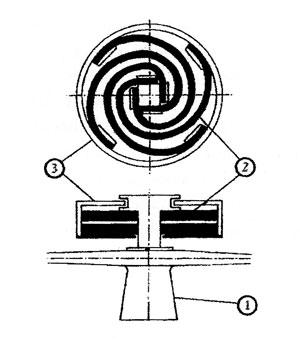 westland flexispring vibration absorber