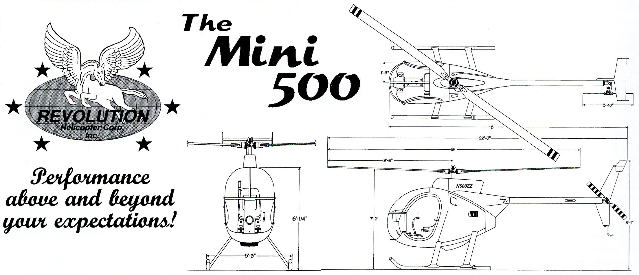 mini 500 helicopter kit size
