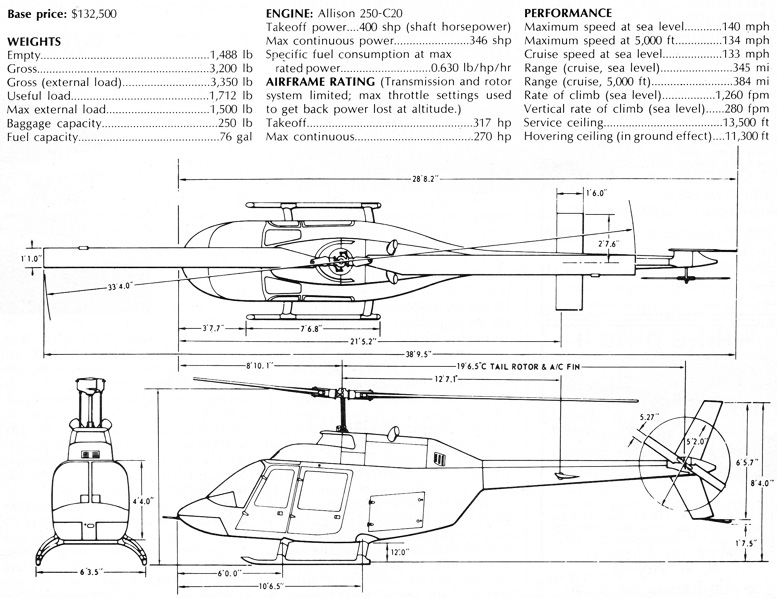 Bell Jetranger helicopter specifications