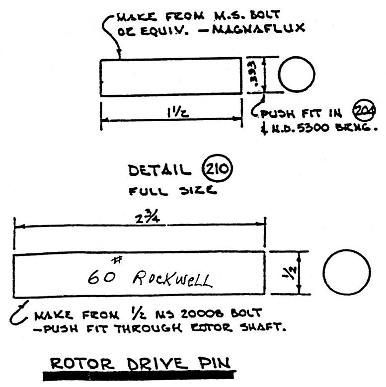 rotorhead pin detail