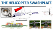 the helicopter swashplate history
