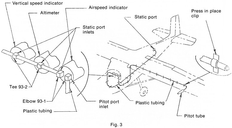 aircraft instrument pitot system