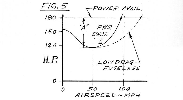 scheutzow helicopter figure 5