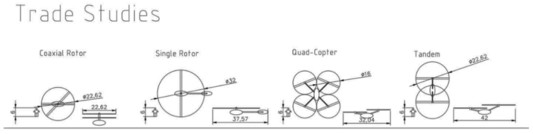 coaxial helicopter proposal