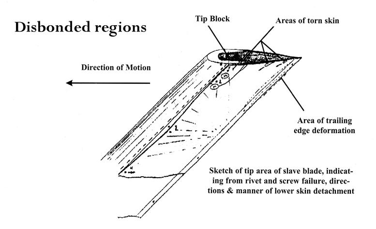 delaminated rotorblade