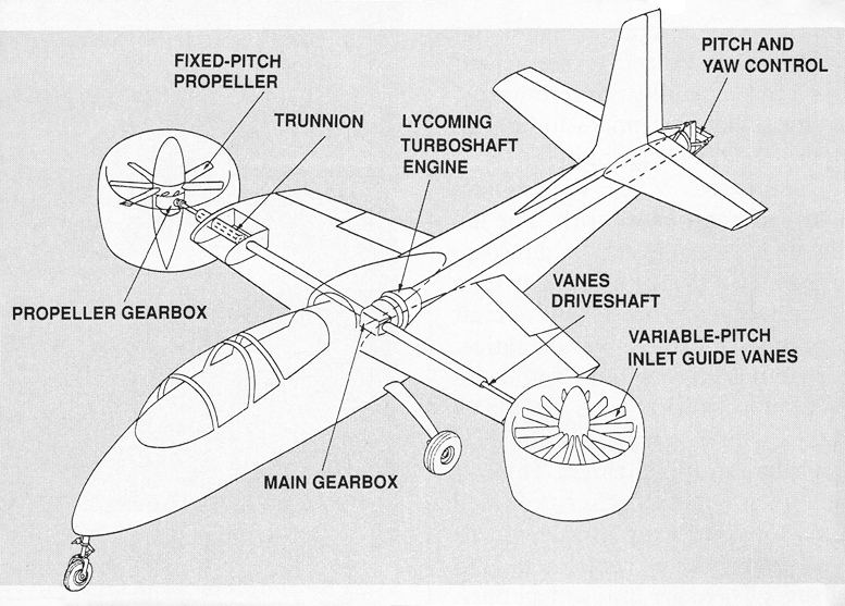 doak x-16 vtol aircraft