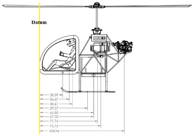 helicopter datum lines