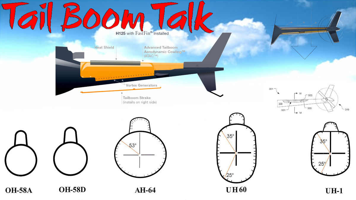Helicopter Tailboom Strakes