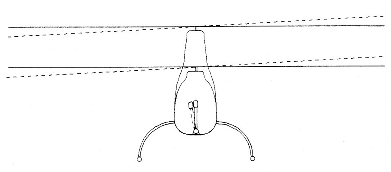 helicopter cyclic right