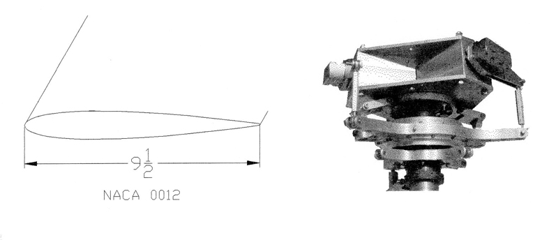 rotor head rotor blade