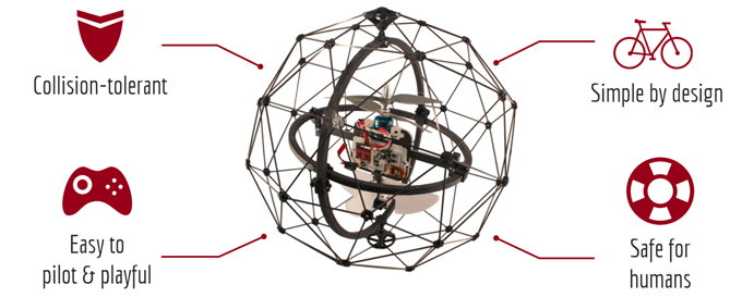Gimball drone for search and rescue