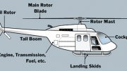 Helicopter Parts Suppliers