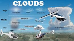 aviation cloud types bak