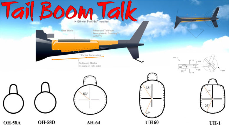 helicopter tail boom aerodynamics